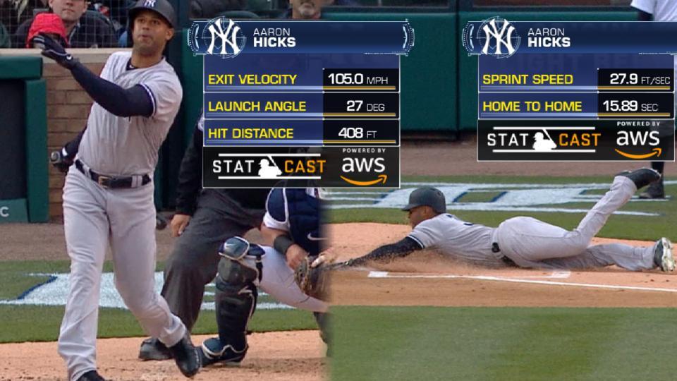 Statcast: Hicks' speedy home run