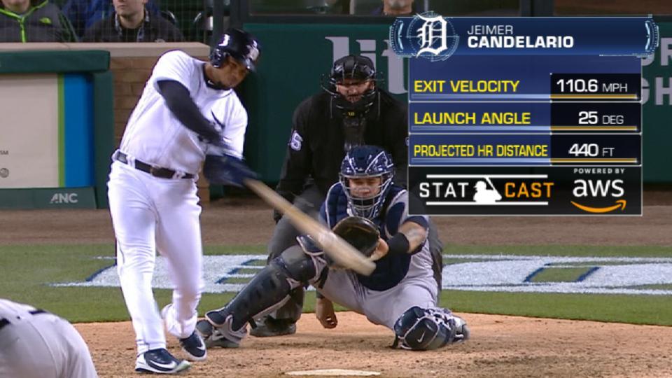 Statcast: Candelario crushes one