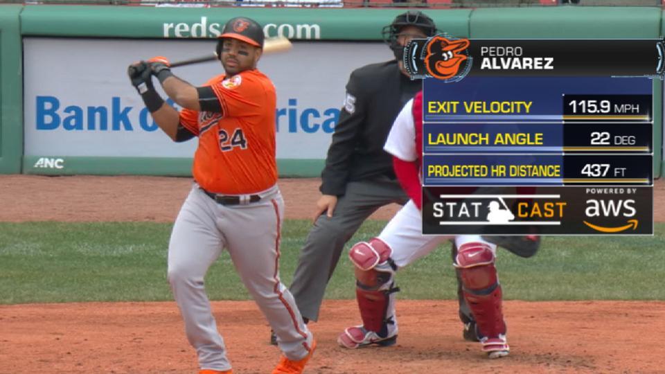 Statcast: Alvarez's 116-mph jack