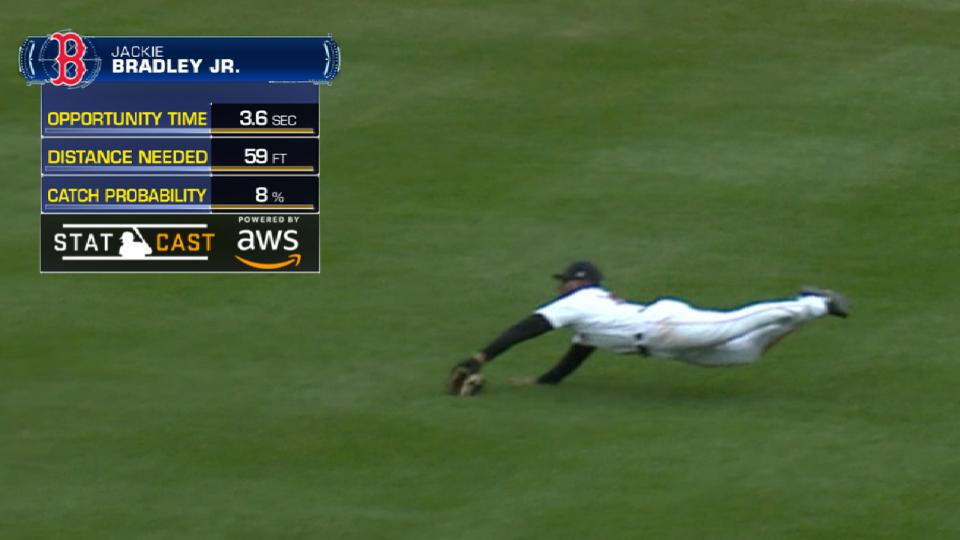 Statcast: Bradley's diving grab