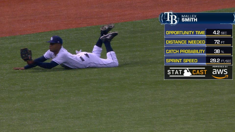 Statcast: Smith's terrific catch