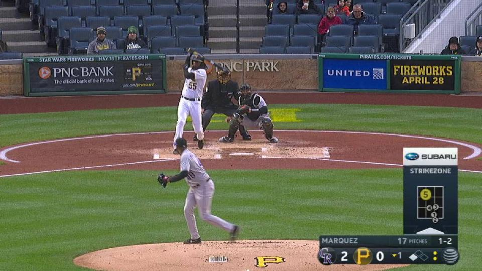 Marquez strikes out Bell