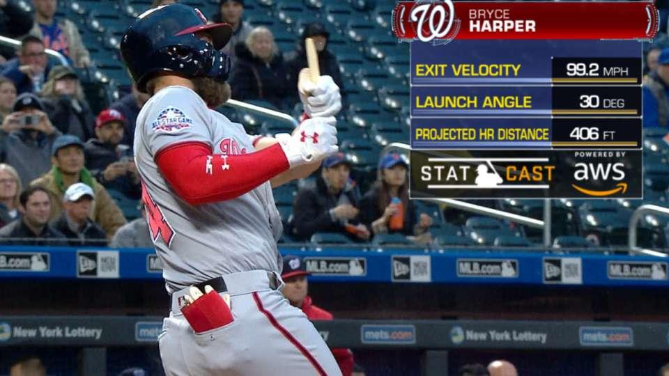 Statcast: Harper's broken-bat HR
