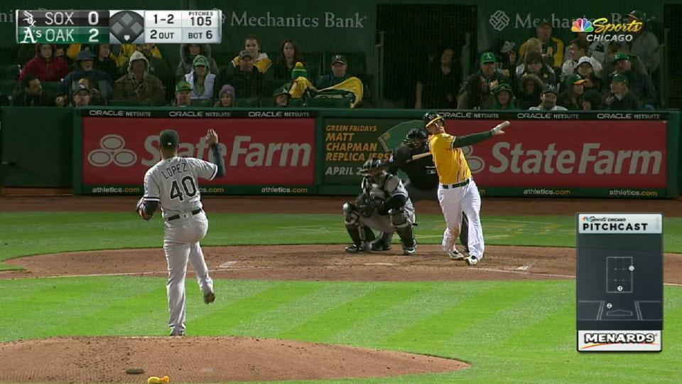 Lopez fans Piscotty for 10th K