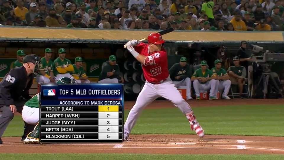 DeRosa's top five outfielders