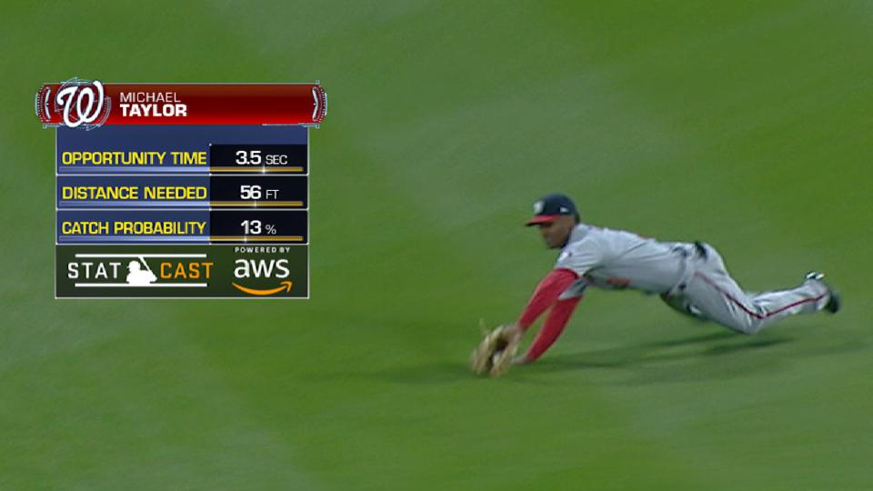 Statcast: Taylor's diving catch
