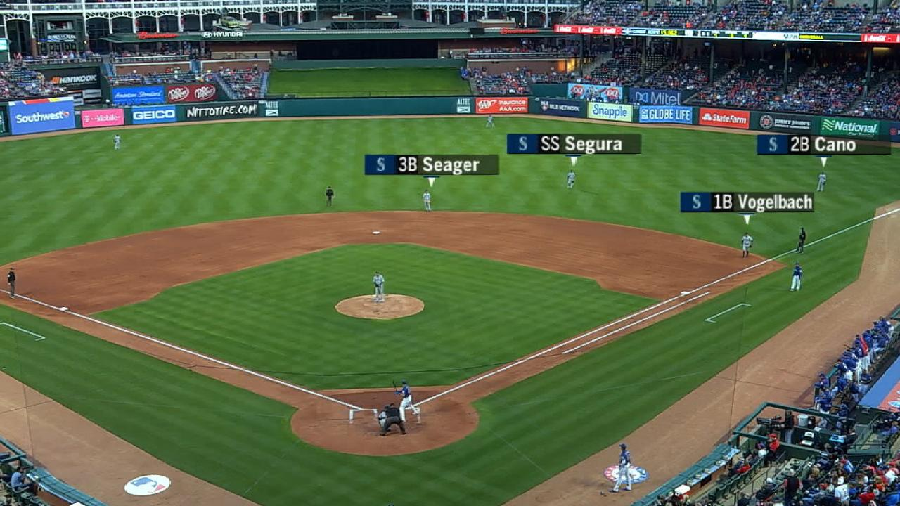 9 Things You Need To Know About The Shift Mlb. Mariners' Super Shift For Gallo. Rover. Baseball Positions Diagram With Rover At Scoala.co