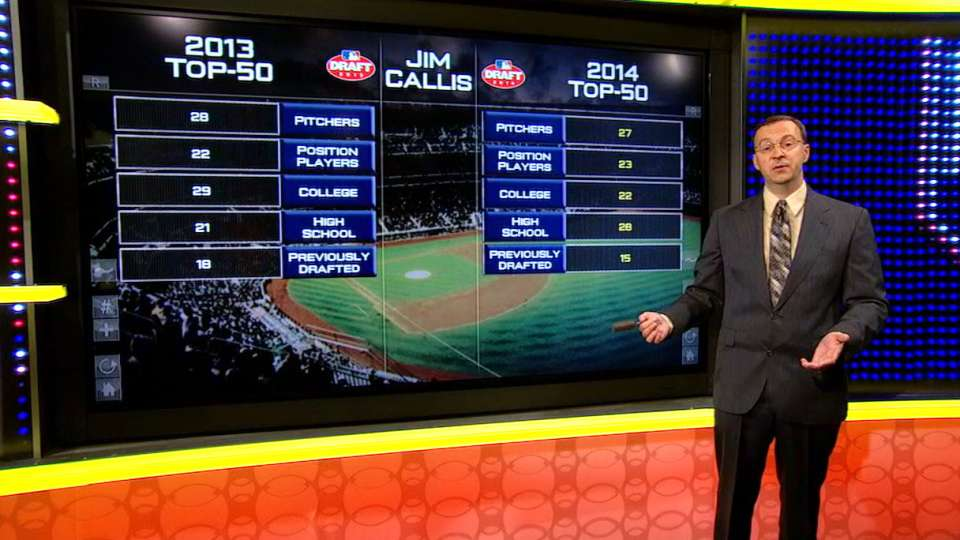MLB Network: Draft Preview 2014