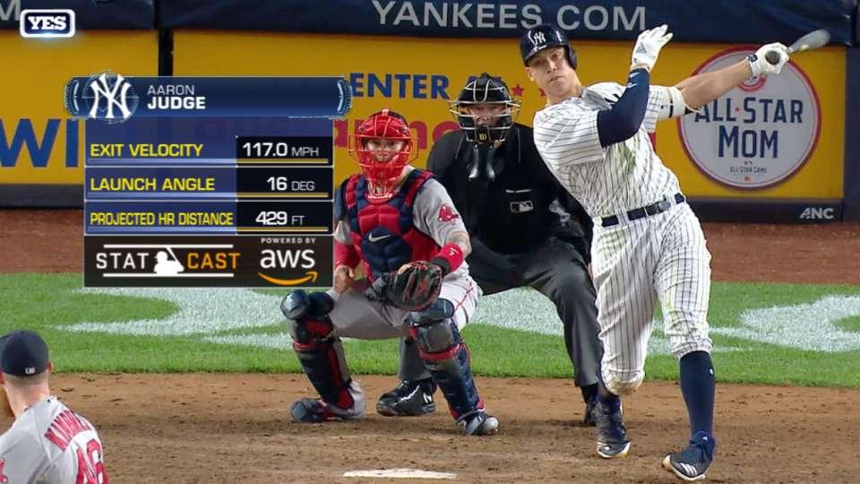 Statcast: Judge's 117-mph homer
