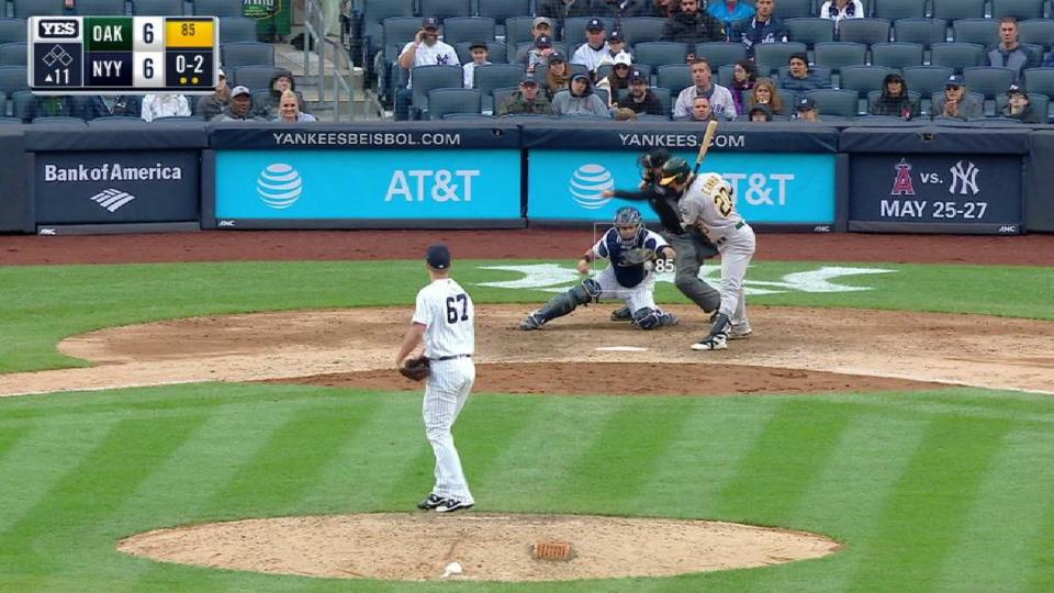 Cole strikes out Canha