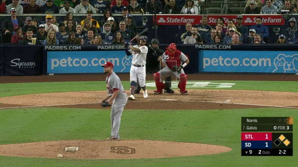 Norris strikes out Galvis