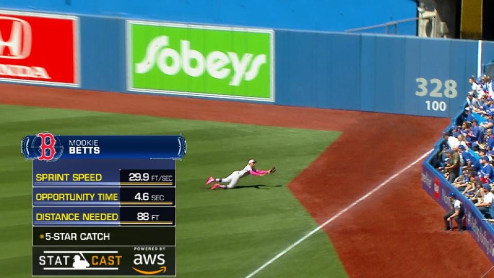 Statcast: Betts' 5-star grab