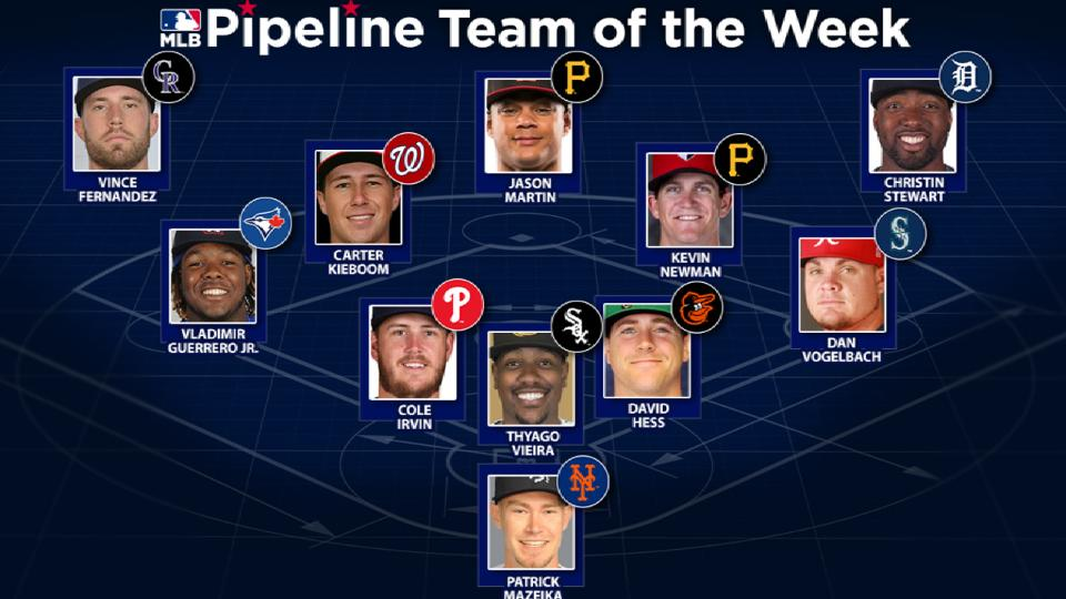 MLB Pipeline's Team of the Week