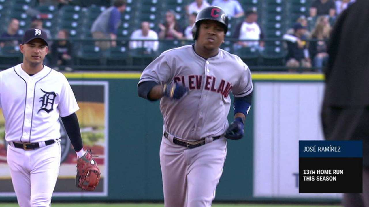 Ramirez smacks his 13th homer