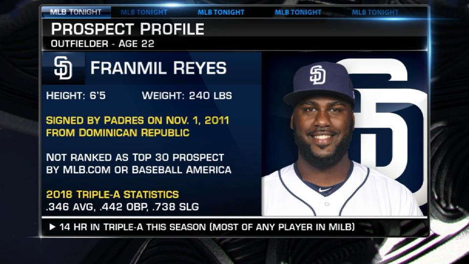 Franmil Reyes promoted by Padres
