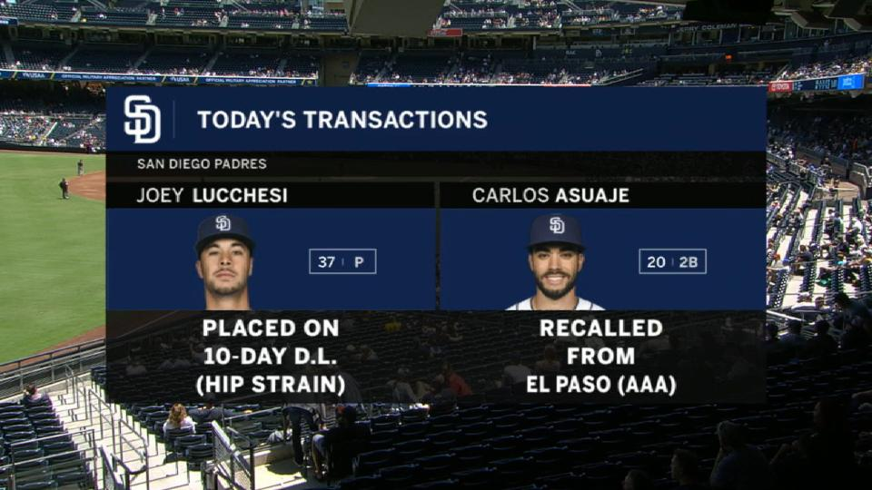 Lucchesi placed on 10-day DL