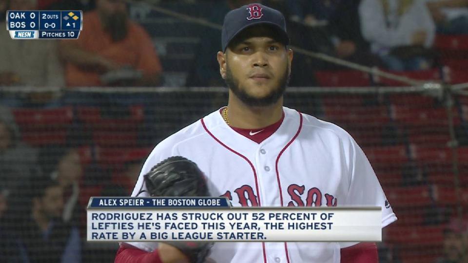 Rodriguez strikes out Davis