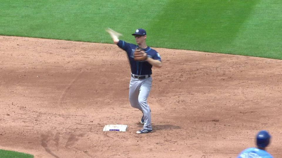 Faria induces inning-ending DP