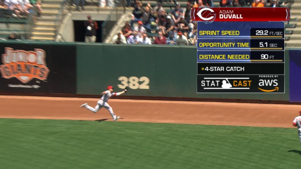 Statcast: Duvall's sliding catch