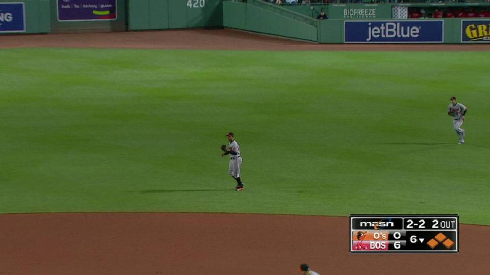 Castro escapes bases-loaded jam