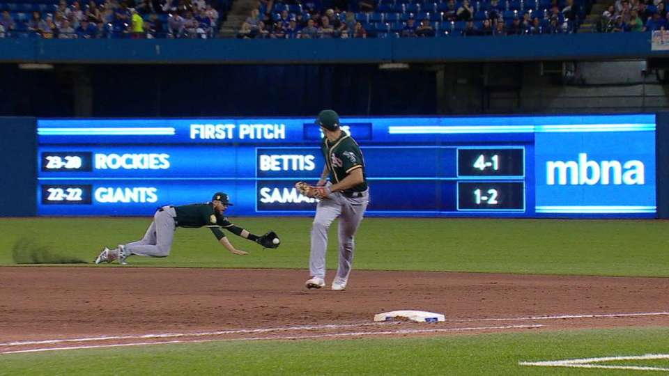 Lowrie's great defensive play