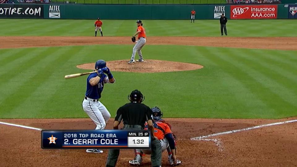 MLB Tonight: Top 5 Road Pitchers