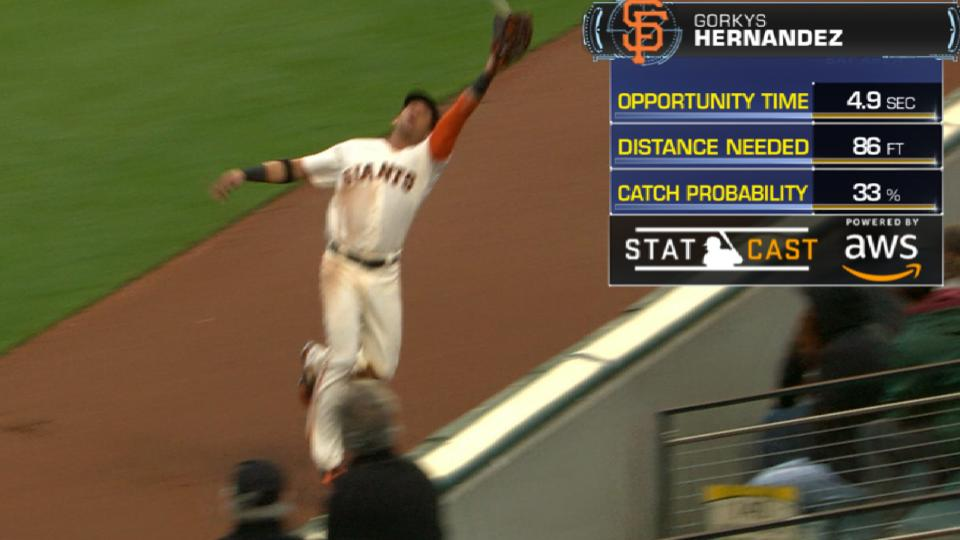 Statcast: Gorkys' leaping grab