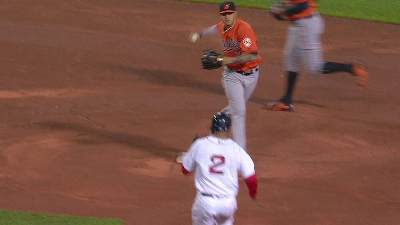 f015122a8 Dylan Bundy allows 3 homers in loss to Boston
