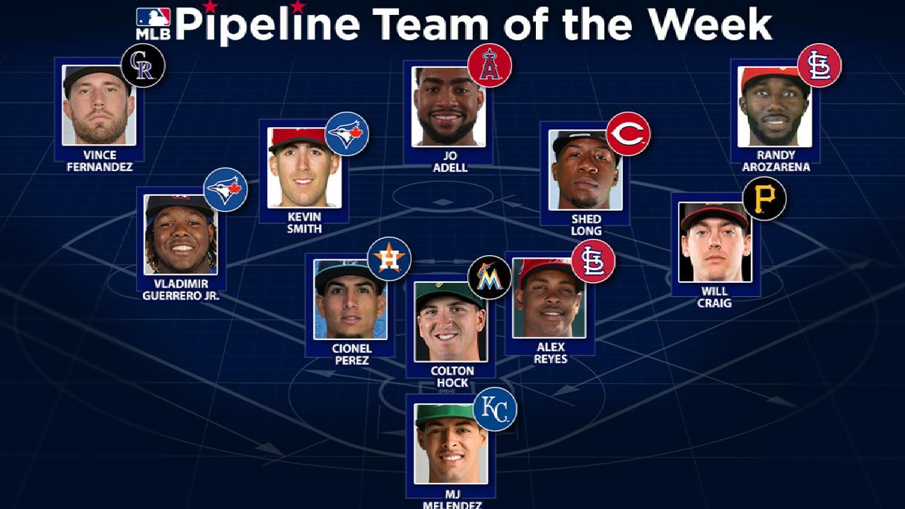 MLB Pipeline's Team of the Week