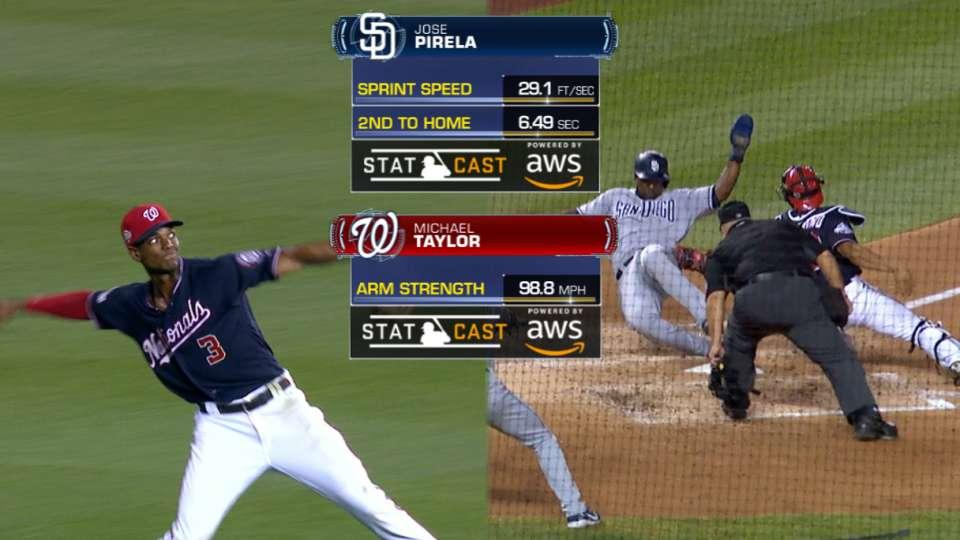 Statcast: Taylor's 98.8-mph toss