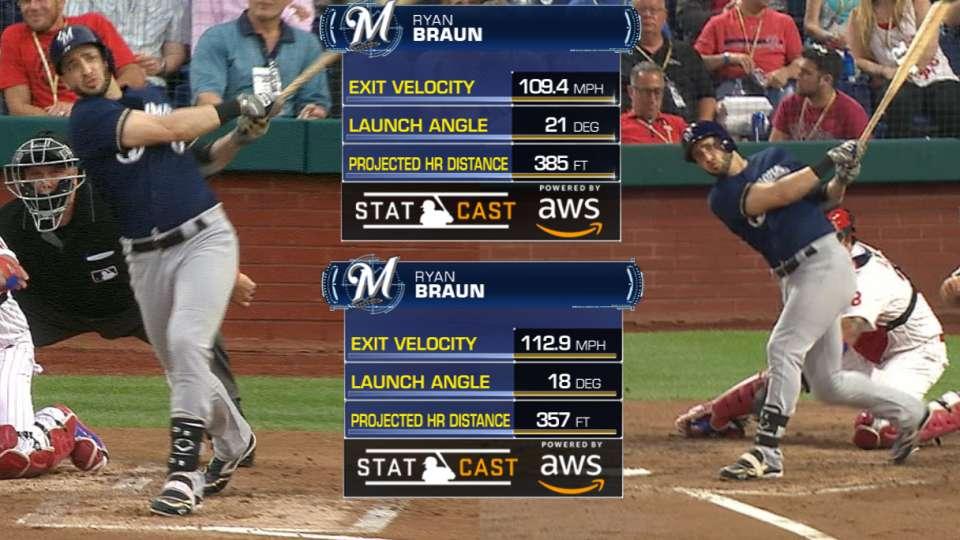 Statcast: Braun's 2 homers