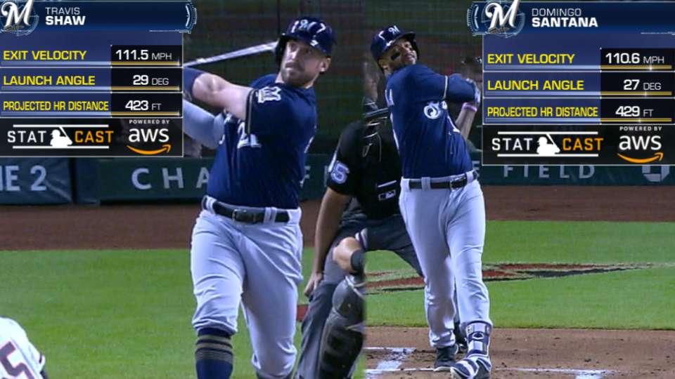 Statcast: Brewers slug 4 homers