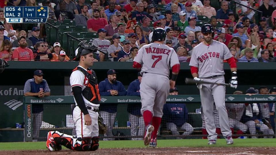 Vazquez scores on a balk