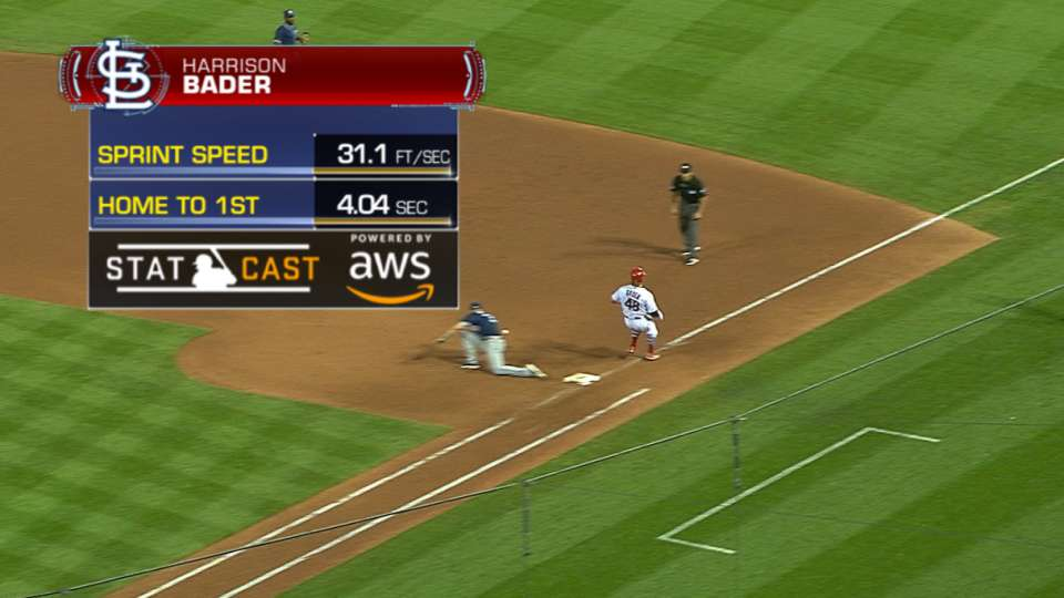 Statcast: Bader ends perfecto