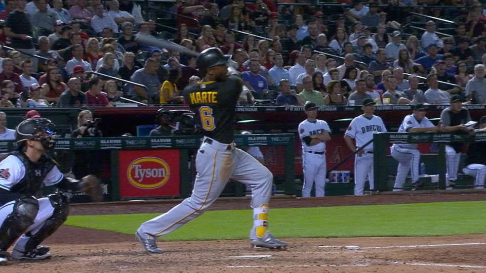 Pirates' 6-run 4th inning