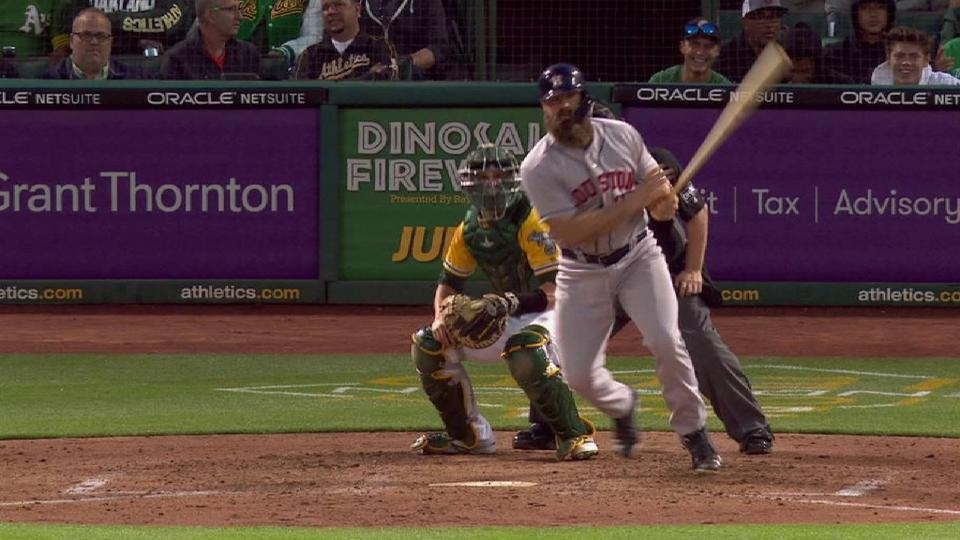 Gattis drives in 2 with a double