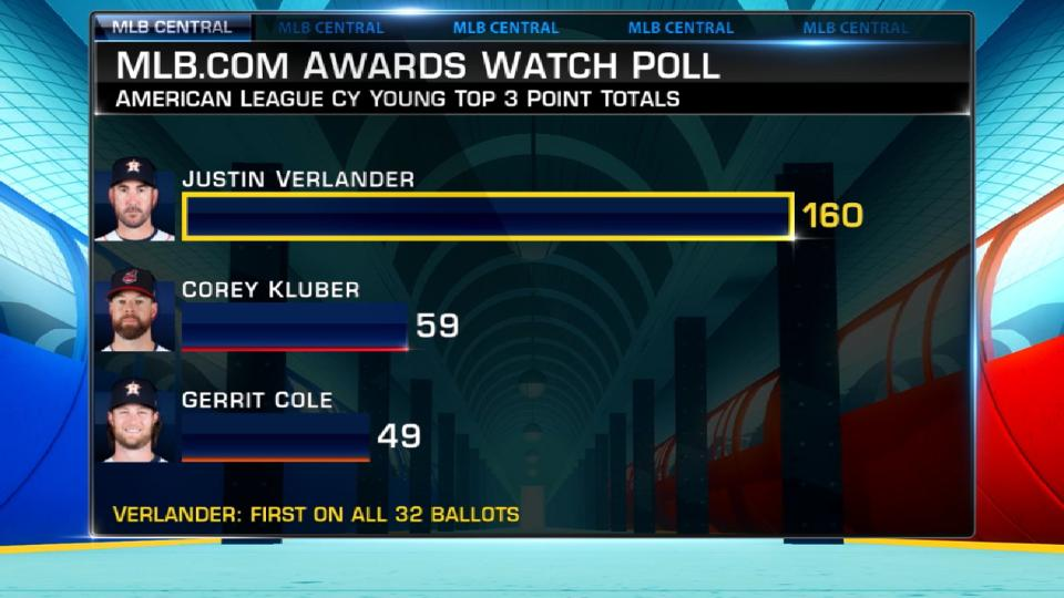 Awards Watch: AL, NL Cy Young