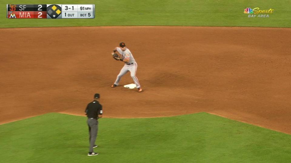 Suarez induces inning-ending DP