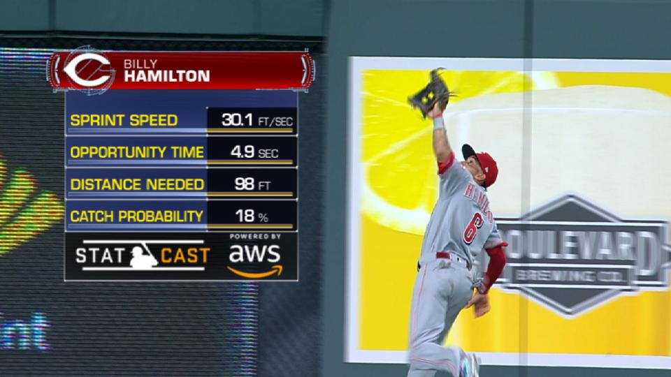 Statcast: Hamilton's great catch