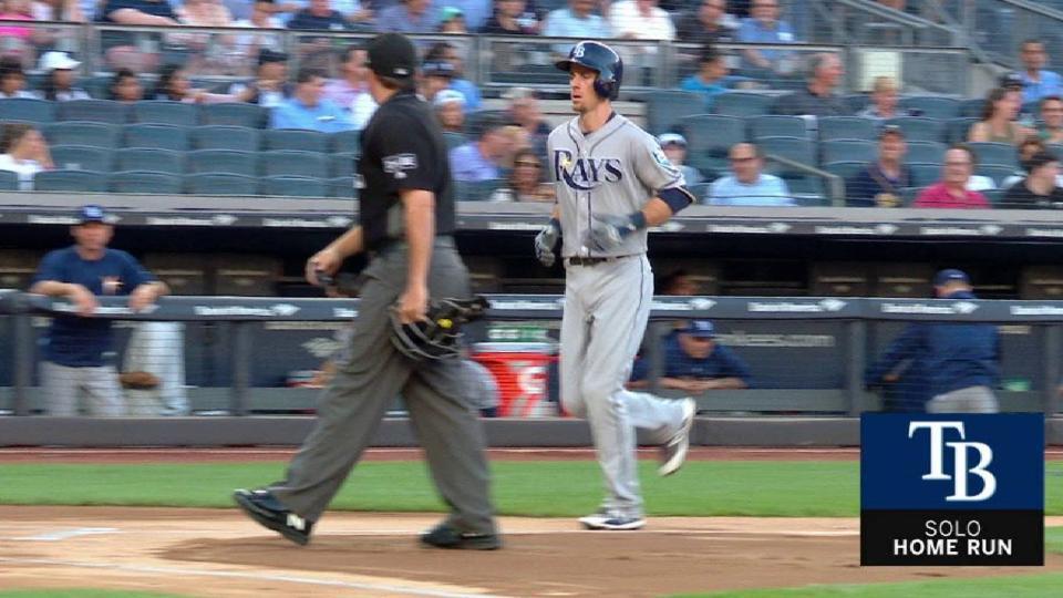 Duffy's leadoff home run