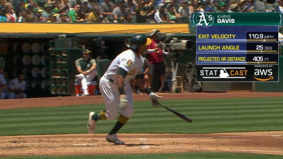 Statcast: Davis' 405-ft. homer