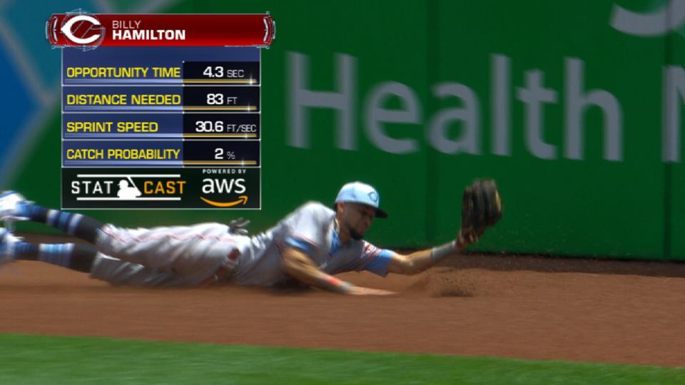 Statcast: Hamilton's wild catch