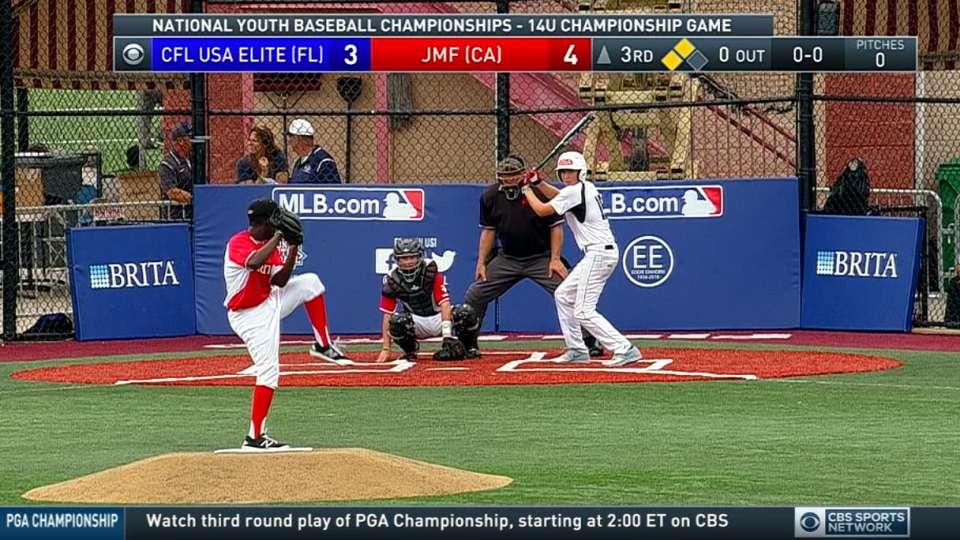 Jahill Brice pitching reel