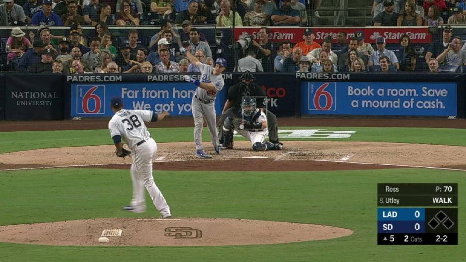 Ross closes 5 no-hit innings