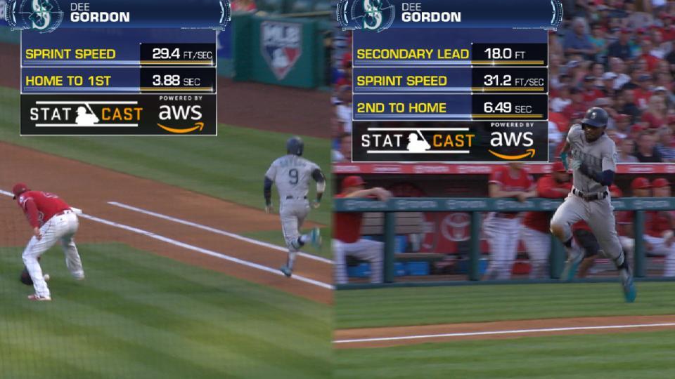 Statcast: Gordon's top speeds