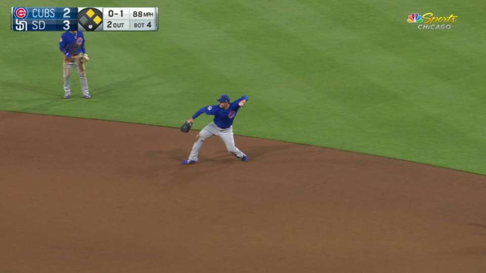 Rizzo's nice sliding play