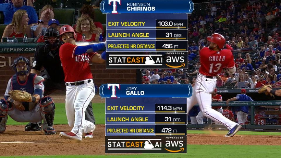 Statcast: Chirinos and Gallo HRs