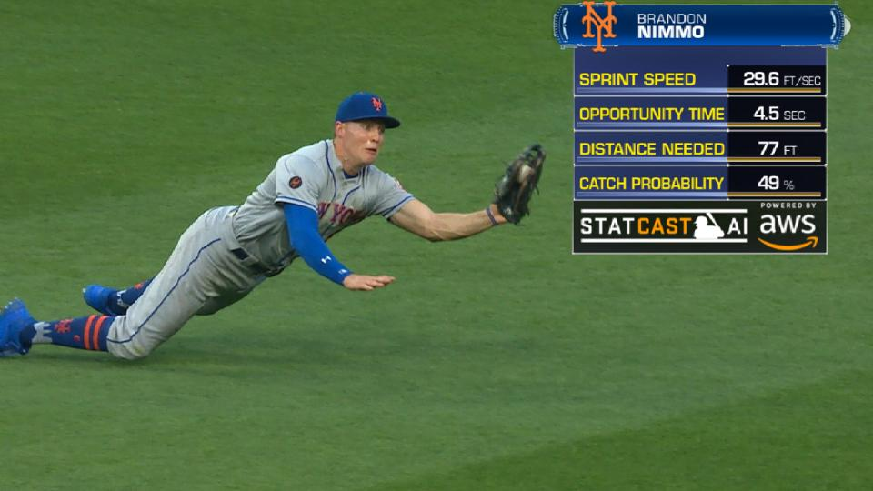 Statcast: Nimmo's diving catch