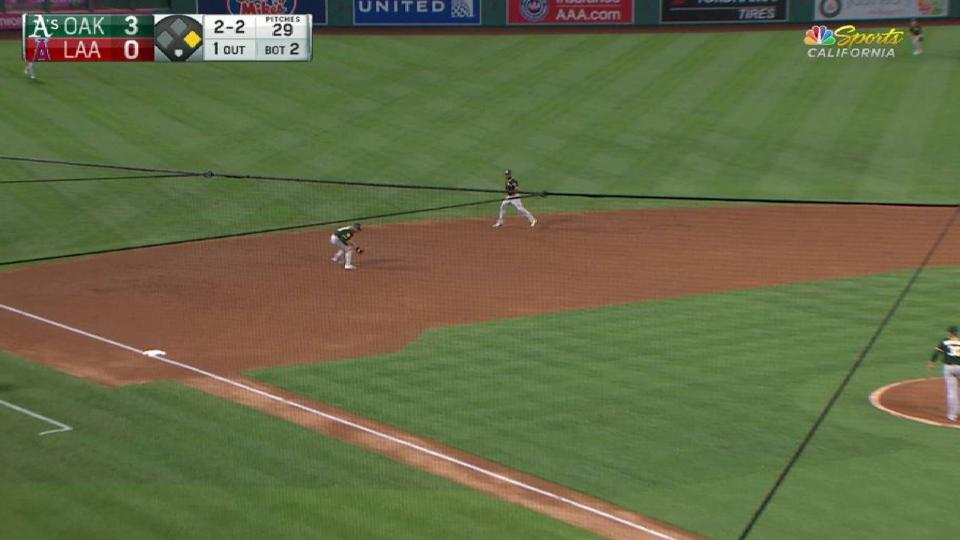 Anderson gets inning-ending DP