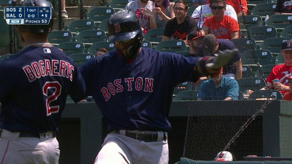 Nunez's 2-run homer stays fair